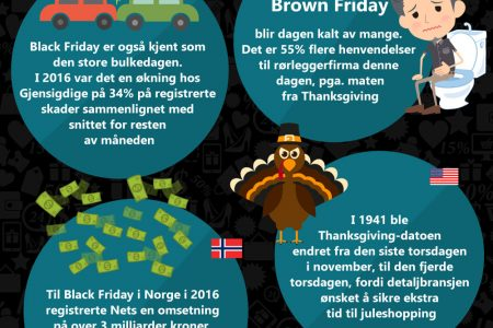 10 Ville Fakta Om Black Friday
